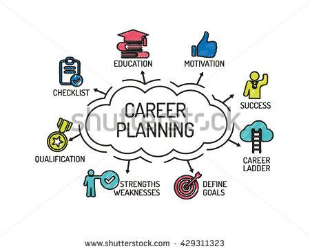 How to write a simple business plan for