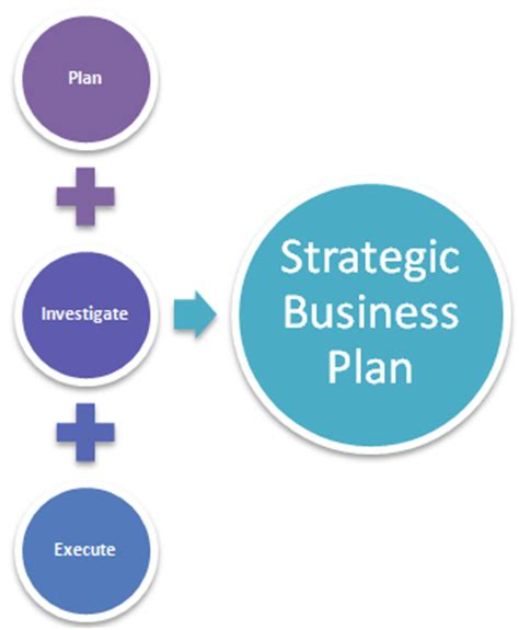 How to Write a Small Farm Business Plan - The Spruce